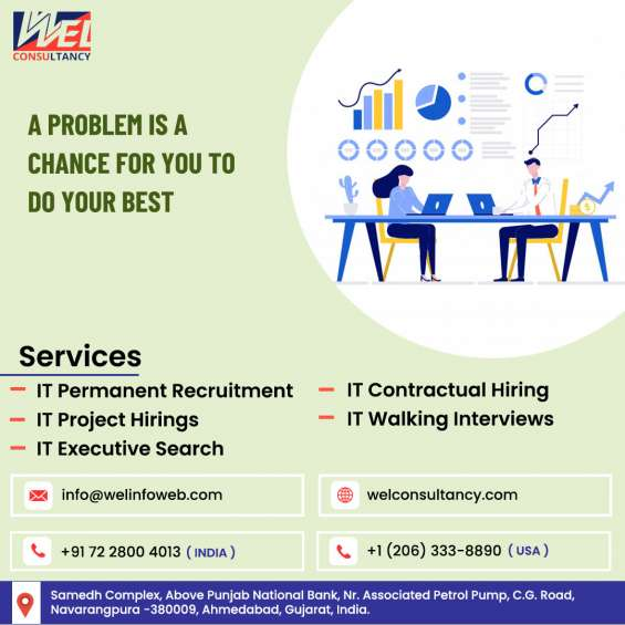 Top it permanent recruitment services in ahmedabad