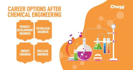 Career options after chemical engineering